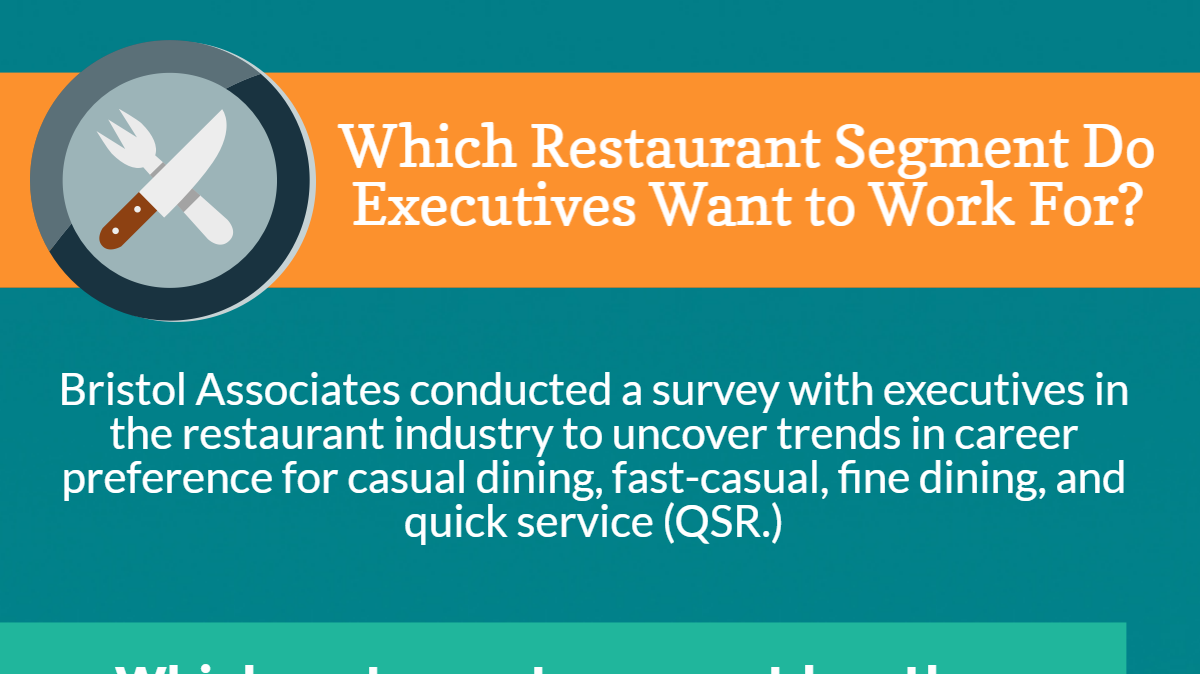 Infographic: Which Restaurant Segment Do Executives Want to Work For?