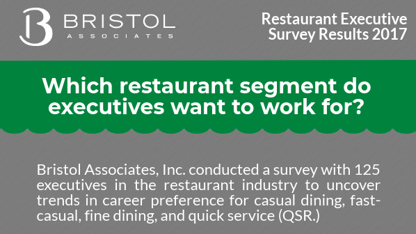 Infographic: Restaurant Executive Survey Results 2017